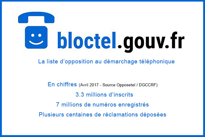 Bloctel vos obligations au 15 avril 2017